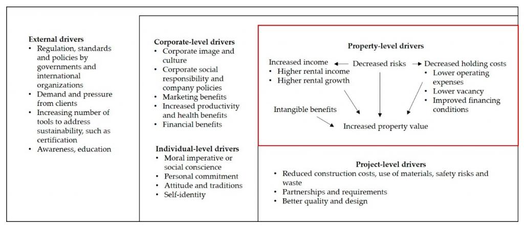 Vermietungsphilosophien der Vermieter: Preisgestaltung, Mieterqualität, Belegung, Cashflow